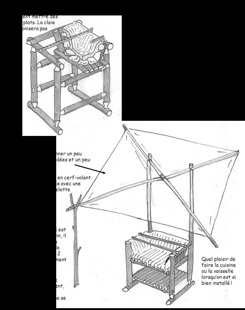 Structure cuisines-2