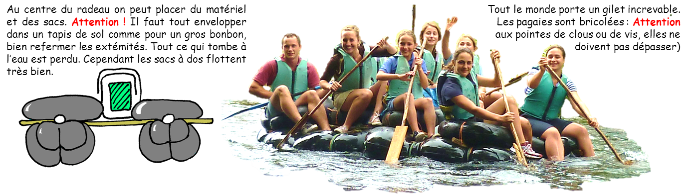 équipage du radeau gilet de souvetage radeau plan-5