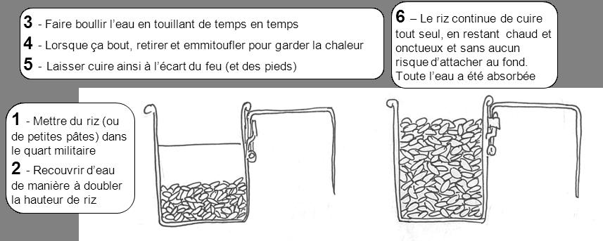 cuisine trappeur cuire riz pate quart militaire-2